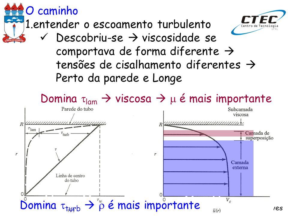 HIDRÁULICA – Marllus Gustavo F. P. das Neves O caminho 1.entender o escoamento turbulento Descobriu-se viscosidade se comportava de forma diferente te