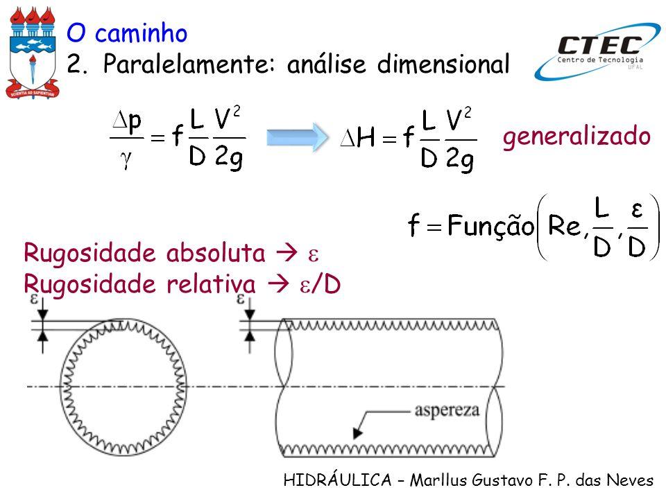 HIDRÁULICA – Marllus Gustavo F. P. das Neves O caminho 2.Paralelamente: análise dimensional Rugosidade absoluta Rugosidade relativa /D generalizado