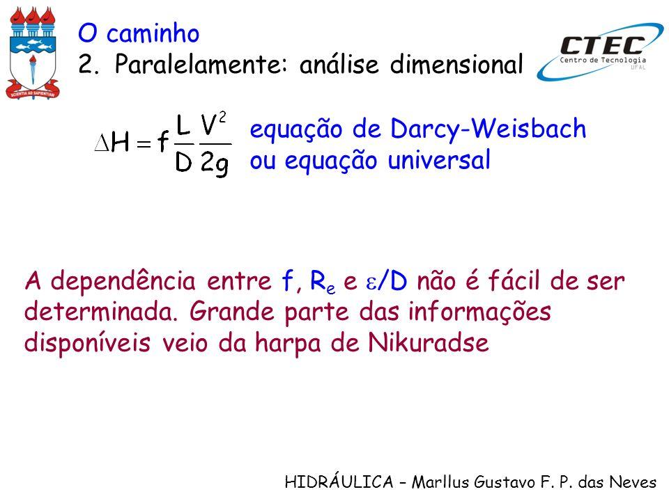 HIDRÁULICA – Marllus Gustavo F. P. das Neves equação de Darcy-Weisbach ou equação universal A dependência entre f, R e e /D não é fácil de ser determi