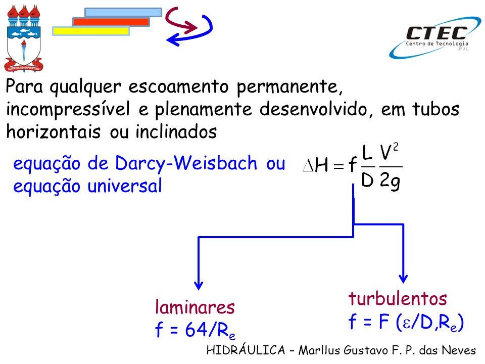 HIDRÁULICA – Marllus Gustavo F. P. das Neves equação de Darcy-Weisbach ou equação universal Para qualquer escoamento permanente, incompressível e plen