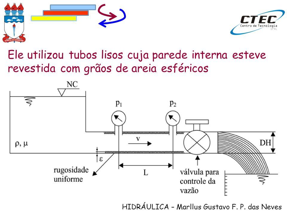 HIDRÁULICA – Marllus Gustavo F. P. das Neves Ele utilizou tubos lisos cuja parede interna esteve revestida com grãos de areia esféricos