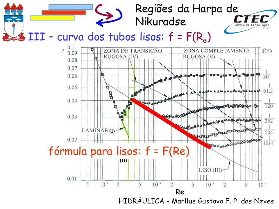 HIDRÁULICA – Marllus Gustavo F. P. das Neves fórmula para lisos: f = F(Re) III – curva dos tubos lisos: f = F(R e ) Regiões da Harpa de Nikuradse