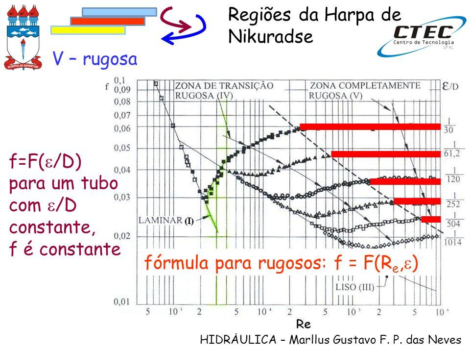 HIDRÁULICA – Marllus Gustavo F. P. das Neves fórmula para rugosos: f = F(R e, ) V – rugosa Regiões da Harpa de Nikuradse f=F( /D) para um tubo com /D