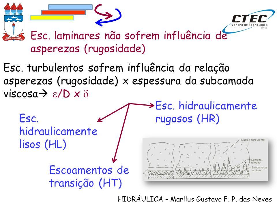 HIDRÁULICA – Marllus Gustavo F. P. das Neves Esc. laminares não sofrem influência de asperezas (rugosidade) Esc. turbulentos sofrem influência da rela