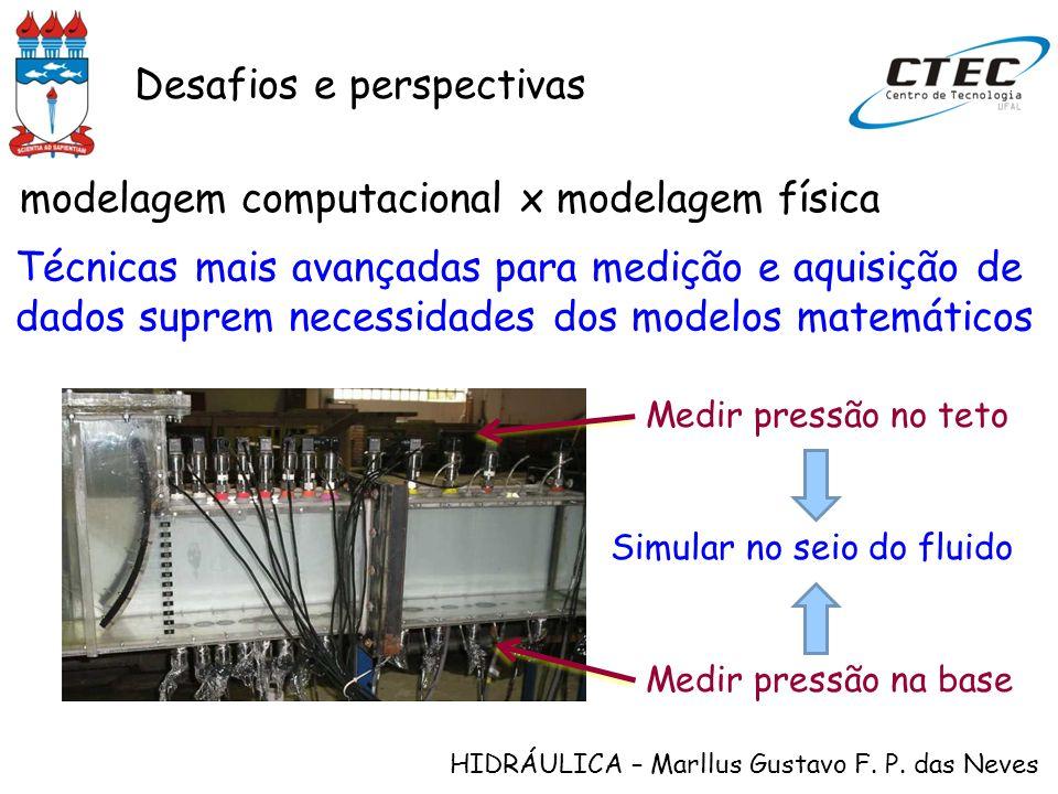 HIDRÁULICA – Marllus Gustavo F. P. das Neves modelagem computacional x modelagem física Técnicas mais avançadas para medição e aquisição de dados supr