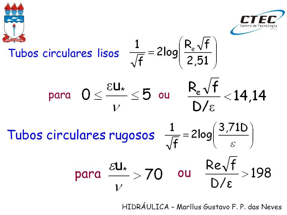 HIDRÁULICA – Marllus Gustavo F. P. das Neves Tubos circulares lisos Tubos circulares rugosos paraou para ou