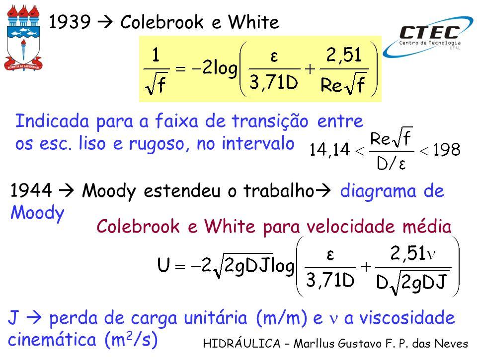 HIDRÁULICA – Marllus Gustavo F. P. das Neves 1939 Colebrook e White Indicada para a faixa de transição entre os esc. liso e rugoso, no intervalo 1944