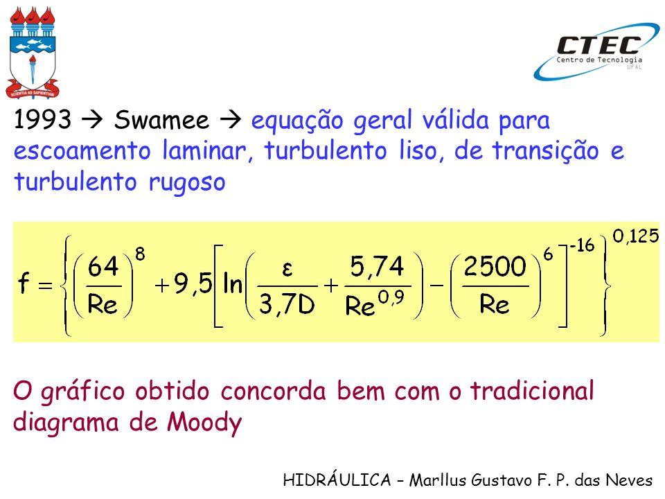 HIDRÁULICA – Marllus Gustavo F. P. das Neves 1993 Swamee equação geral válida para escoamento laminar, turbulento liso, de transição e turbulento rugo