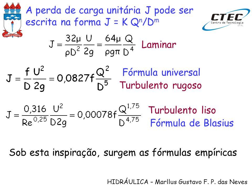 HIDRÁULICA – Marllus Gustavo F. P. das Neves A perda de carga unitária J pode ser escrita na forma J = K Q n /D m Laminar Turbulento rugoso Fórmula un