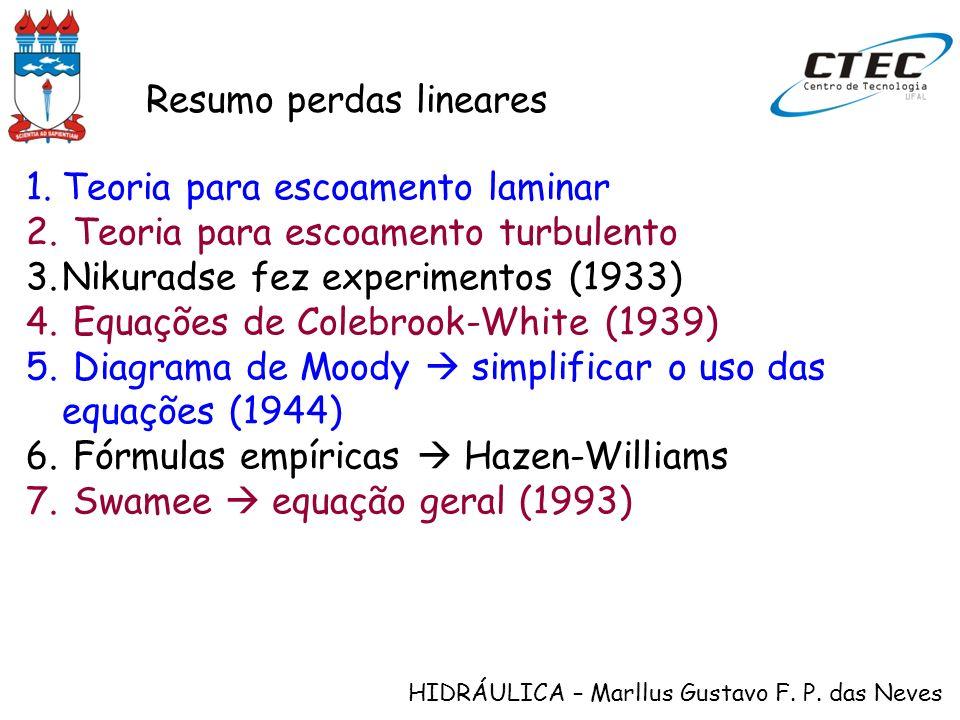 HIDRÁULICA – Marllus Gustavo F. P. das Neves 1.Teoria para escoamento laminar 2. Teoria para escoamento turbulento 3.Nikuradse fez experimentos (1933)
