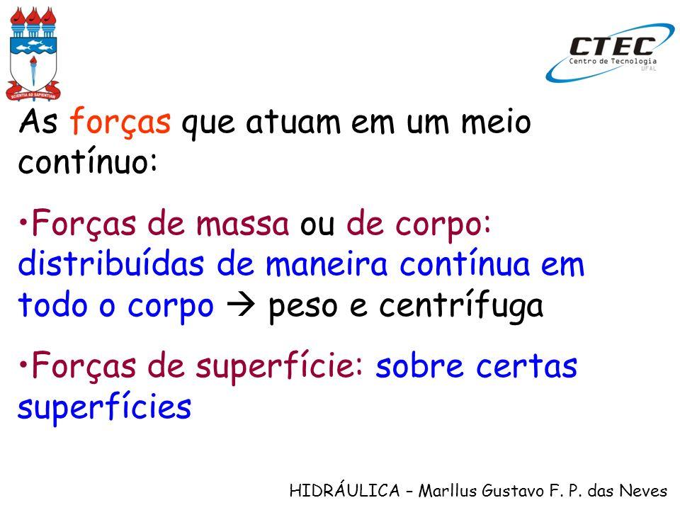 HIDRÁULICA – Marllus Gustavo F. P. das Neves As forças que atuam em um meio contínuo: Forças de massa ou de corpo: distribuídas de maneira contínua em