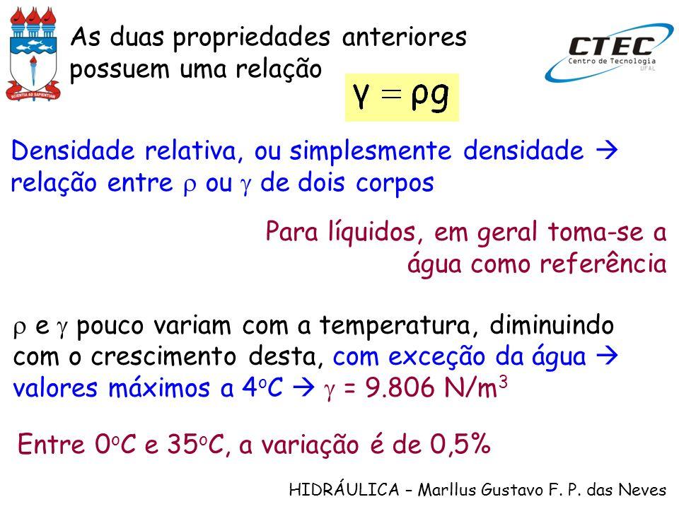 HIDRÁULICA – Marllus Gustavo F. P. das Neves As duas propriedades anteriores possuem uma relação Densidade relativa, ou simplesmente densidade relação