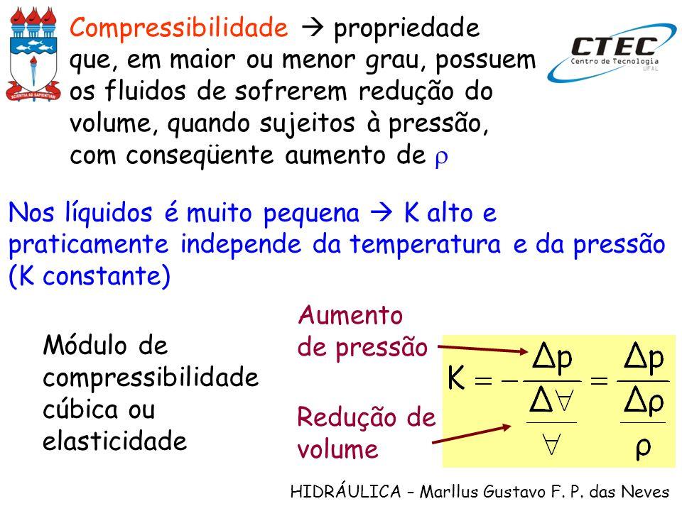 HIDRÁULICA – Marllus Gustavo F. P. das Neves Compressibilidade propriedade que, em maior ou menor grau, possuem os fluidos de sofrerem redução do volu