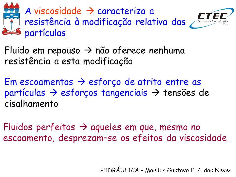 HIDRÁULICA – Marllus Gustavo F. P. das Neves A viscosidade caracteriza a resistência à modificação relativa das partículas Fluido em repouso não ofere