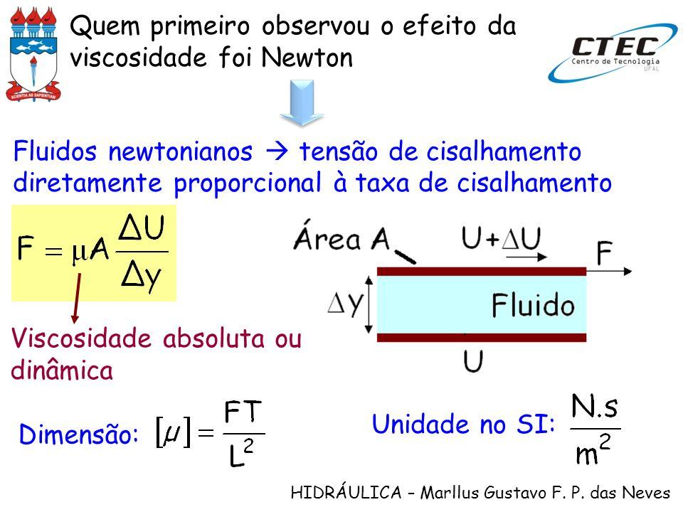 HIDRÁULICA – Marllus Gustavo F. P. das Neves Quem primeiro observou o efeito da viscosidade foi Newton Fluidos newtonianos tensão de cisalhamento dire