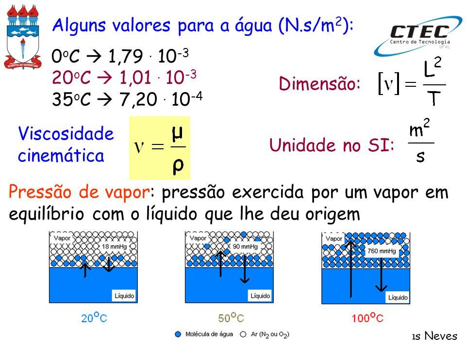 HIDRÁULICA – Marllus Gustavo F. P. das Neves Alguns valores para a água (N.s/m 2 ): 0 o C 1,79. 10 -3 20 o C 1,01. 10 -3 35 o C 7,20. 10 -4 Viscosidad