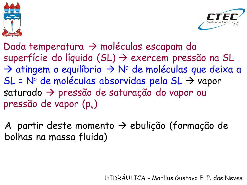 HIDRÁULICA – Marllus Gustavo F. P. das Neves Dada temperatura moléculas escapam da superfície do líquido (SL) exercem pressão na SL atingem o equilíbr