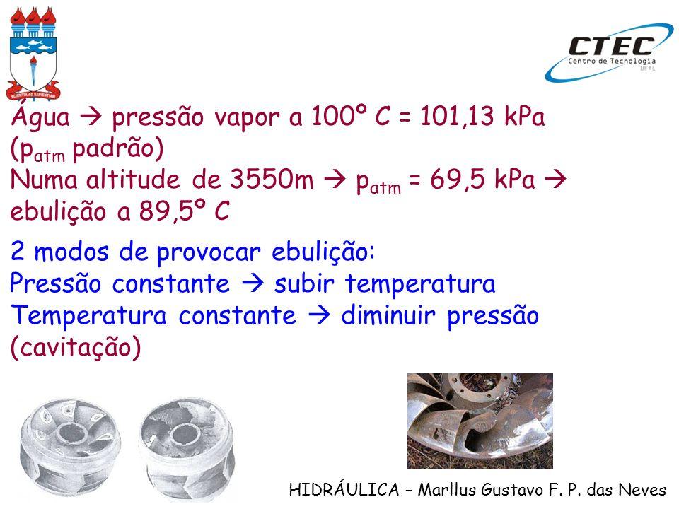 HIDRÁULICA – Marllus Gustavo F. P. das Neves Água pressão vapor a 100º C = 101,13 kPa (p atm padrão) Numa altitude de 3550m p atm = 69,5 kPa ebulição