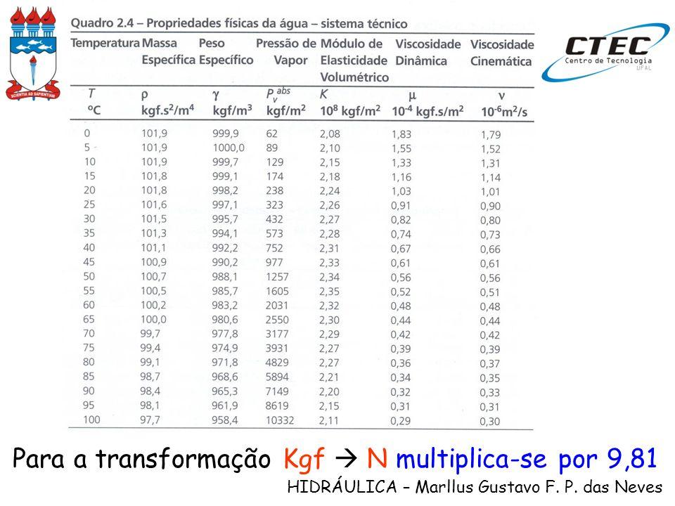 Para a transformação Kgf N multiplica-se por 9,81