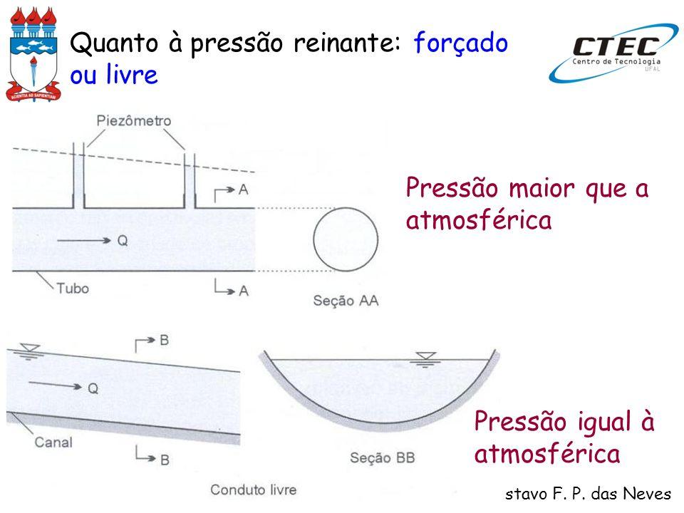 HIDRÁULICA – Marllus Gustavo F. P. das Neves Quanto à pressão reinante: forçado ou livre Pressão maior que a atmosférica Pressão igual à atmosférica