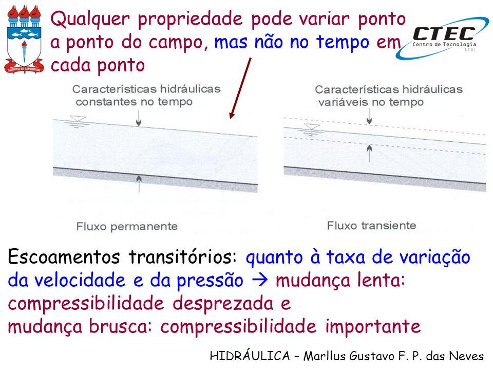 HIDRÁULICA – Marllus Gustavo F. P. das Neves Qualquer propriedade pode variar ponto a ponto do campo, mas não no tempo em cada ponto Escoamentos trans