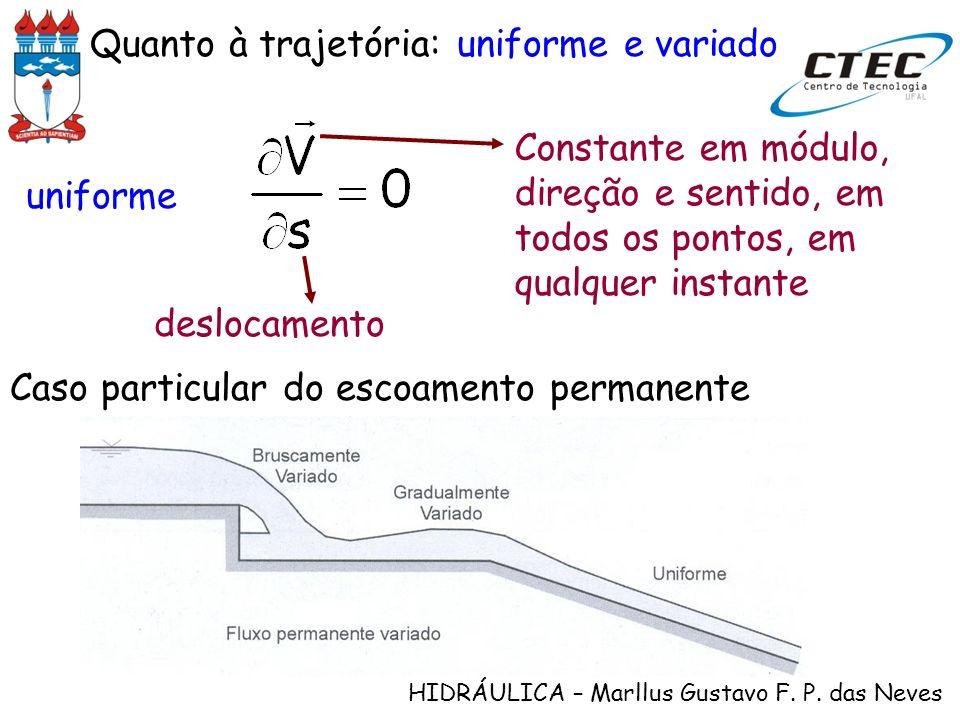 HIDRÁULICA – Marllus Gustavo F. P. das Neves Quanto à trajetória: uniforme e variado uniforme Constante em módulo, direção e sentido, em todos os pont