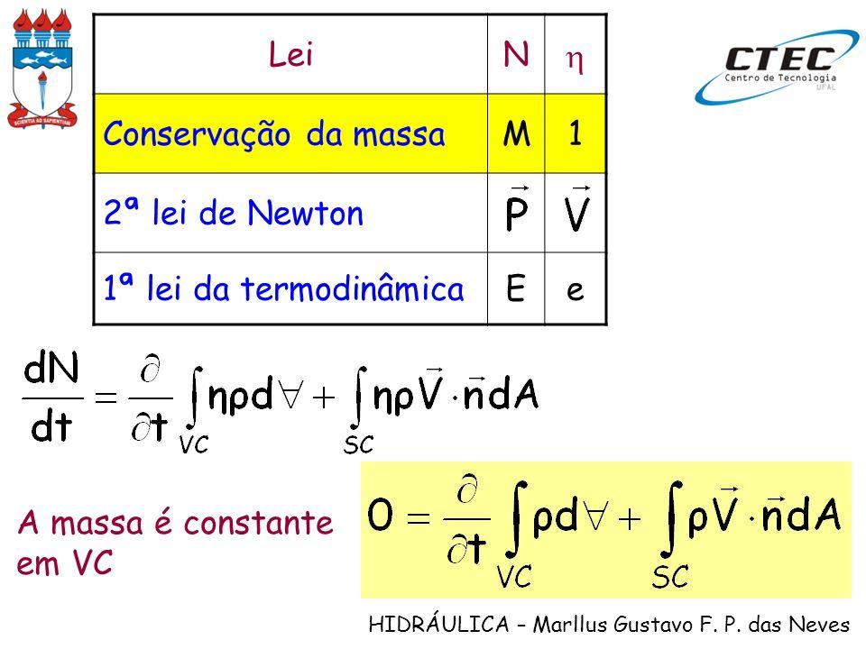 HIDRÁULICA – Marllus Gustavo F. P. das Neves LeiN Conservação da massaM1 2ª lei de Newton 1ª lei da termodinâmicaEe A massa é constante em VC