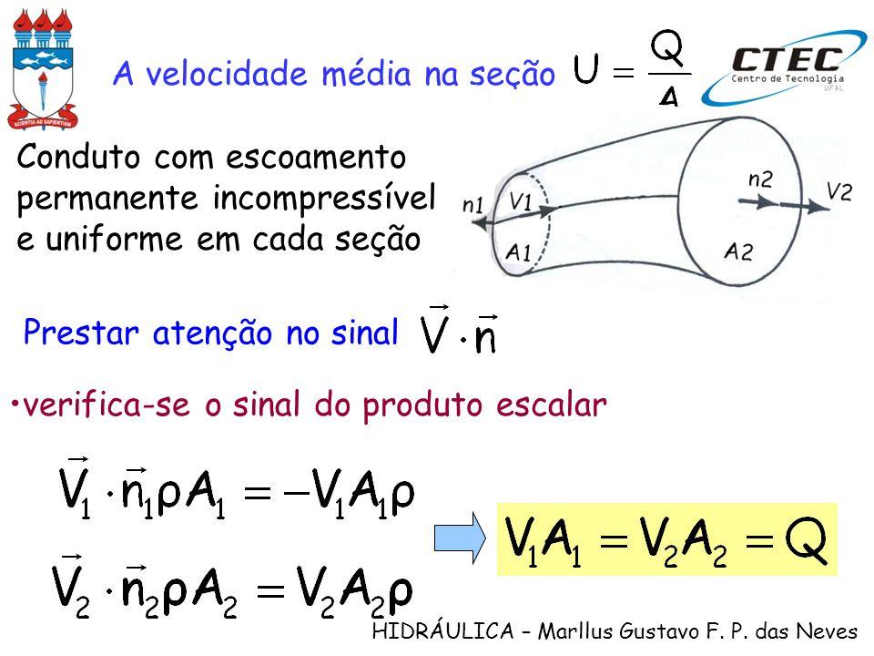 HIDRÁULICA – Marllus Gustavo F. P. das Neves A velocidade média na seção Prestar atenção no sinal verifica-se o sinal do produto escalar Conduto com e