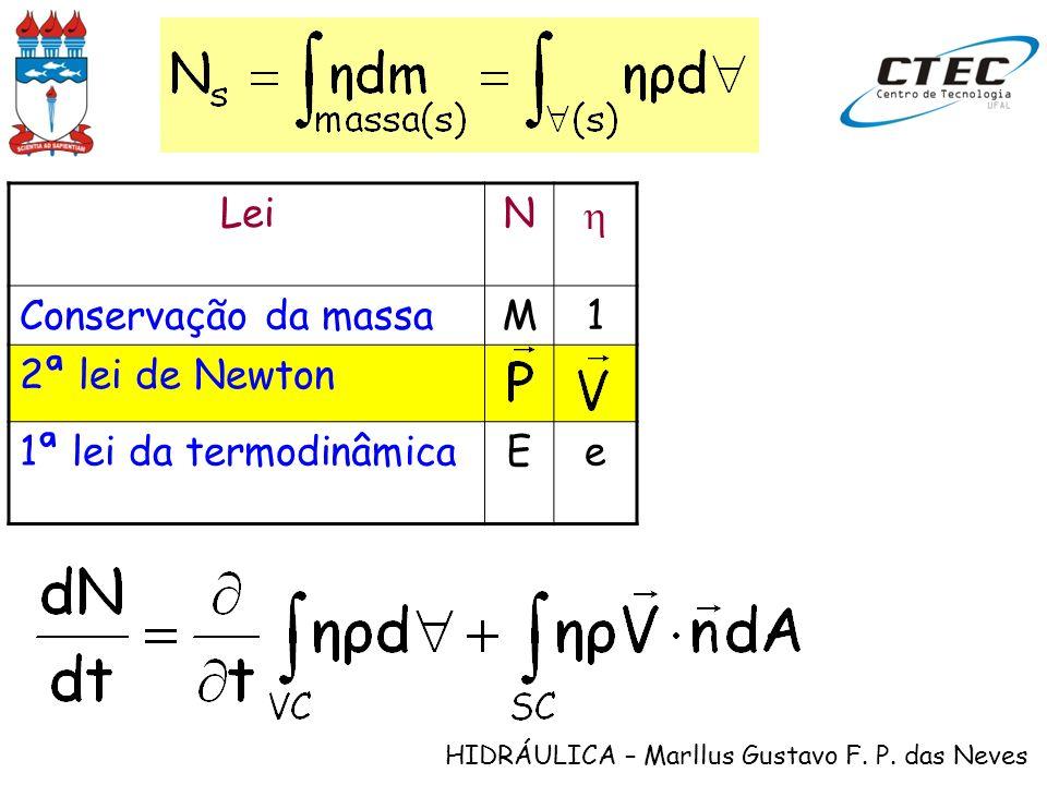 HIDRÁULICA – Marllus Gustavo F. P. das Neves LeiN Conservação da massaM1 2ª lei de Newton 1ª lei da termodinâmicaEe