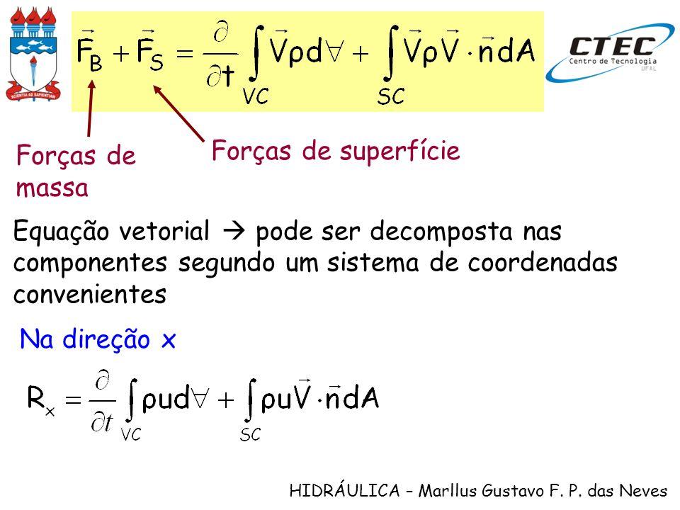 HIDRÁULICA – Marllus Gustavo F. P. das Neves Forças de massa Forças de superfície Equação vetorial pode ser decomposta nas componentes segundo um sist