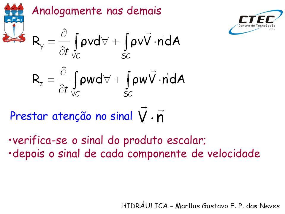 HIDRÁULICA – Marllus Gustavo F. P. das Neves Analogamente nas demais Prestar atenção no sinal verifica-se o sinal do produto escalar; depois o sinal d