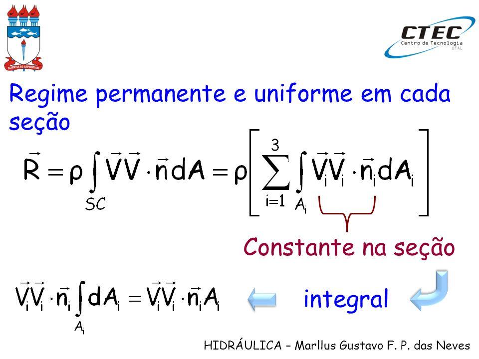 HIDRÁULICA – Marllus Gustavo F. P. das Neves Regime permanente e uniforme em cada seção Constante na seção integral