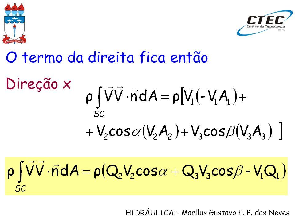 HIDRÁULICA – Marllus Gustavo F. P. das Neves O termo da direita fica então Direção x