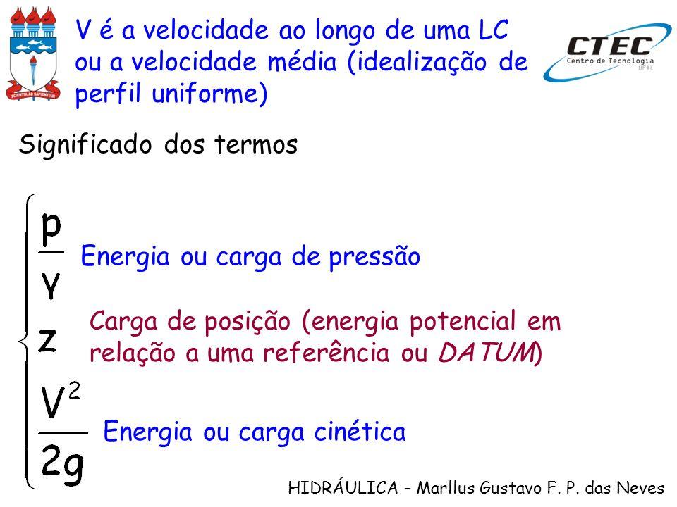 HIDRÁULICA – Marllus Gustavo F. P. das Neves V é a velocidade ao longo de uma LC ou a velocidade média (idealização de perfil uniforme) Significado do