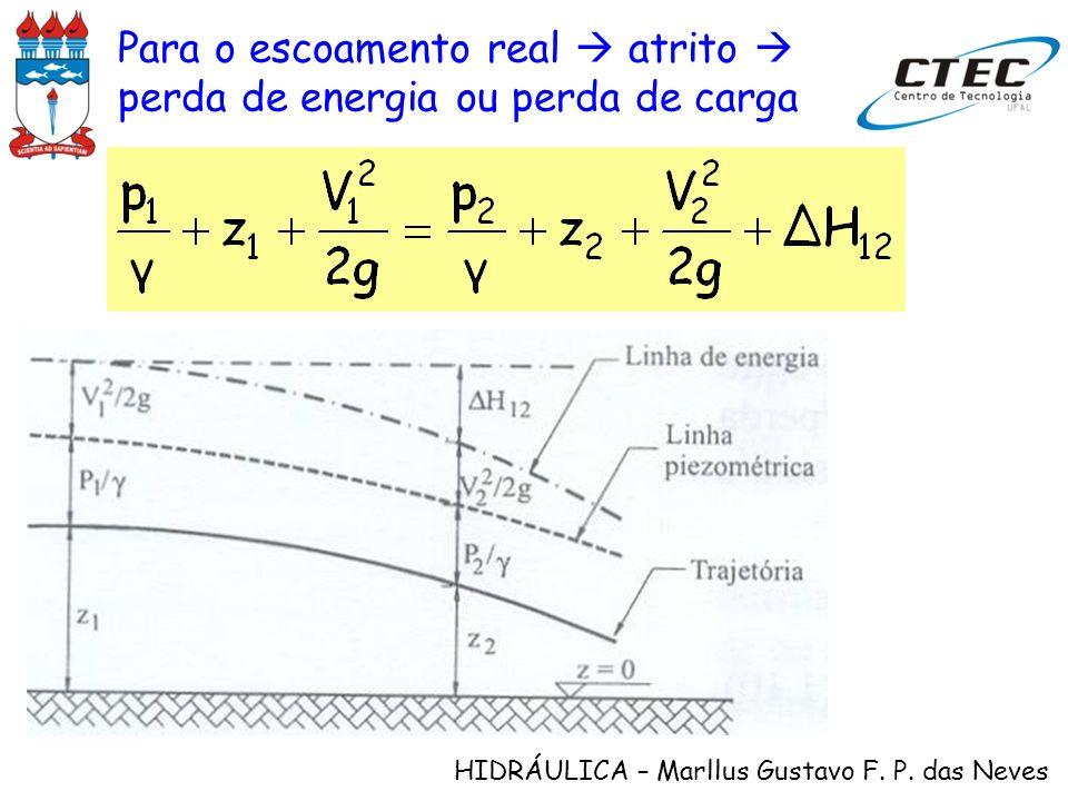 HIDRÁULICA – Marllus Gustavo F. P. das Neves Para o escoamento real atrito perda de energia ou perda de carga