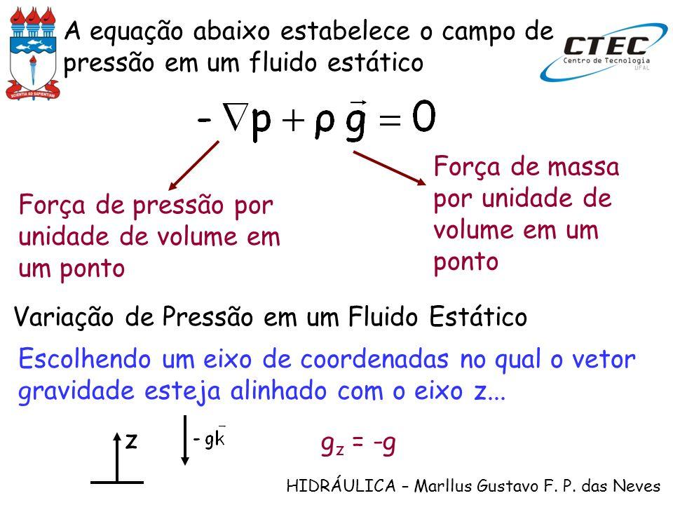 HIDRÁULICA – Marllus Gustavo F. P. das Neves A equação abaixo estabelece o campo de pressão em um fluido estático Força de pressão por unidade de volu