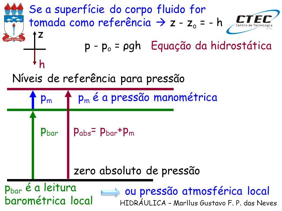 HIDRÁULICA – Marllus Gustavo F. P. das Neves Se a superfície do corpo fluido for tomada como referência z - z o = - h p - p o = ρgh z h Equação da hid