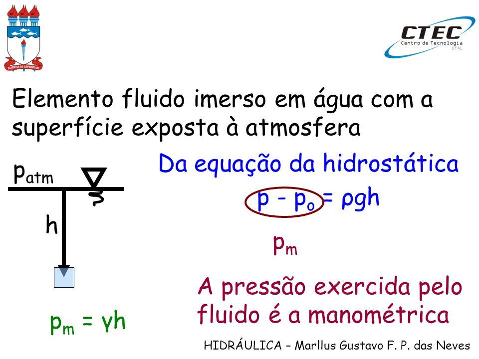 HIDRÁULICA – Marllus Gustavo F. P. das Neves h Elemento fluido imerso em água com a superfície exposta à atmosfera p - p o = ρgh Da equação da hidrost