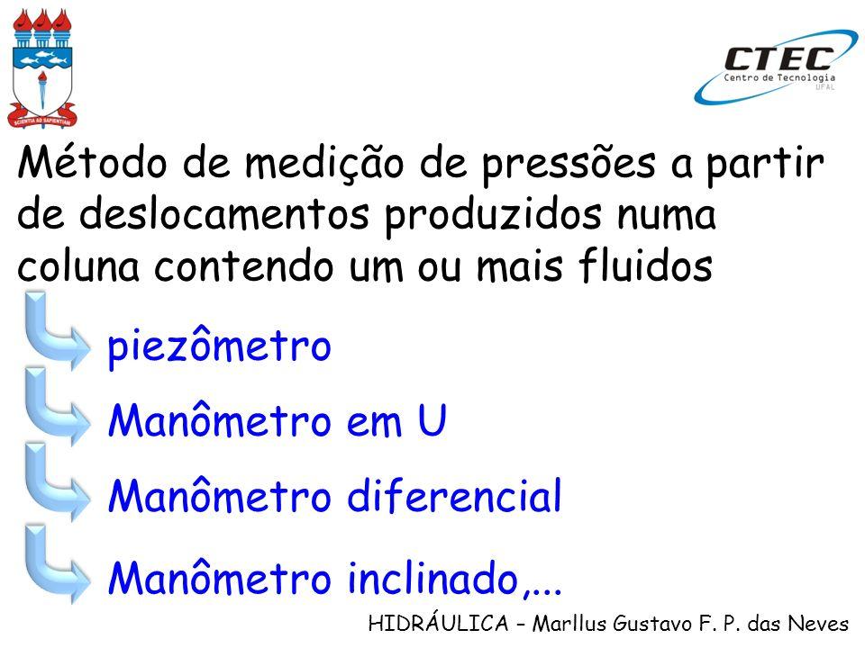 Método de medição de pressões a partir de deslocamentos produzidos numa coluna contendo um ou mais fluidos piezômetroManômetro em U Manômetro diferenc