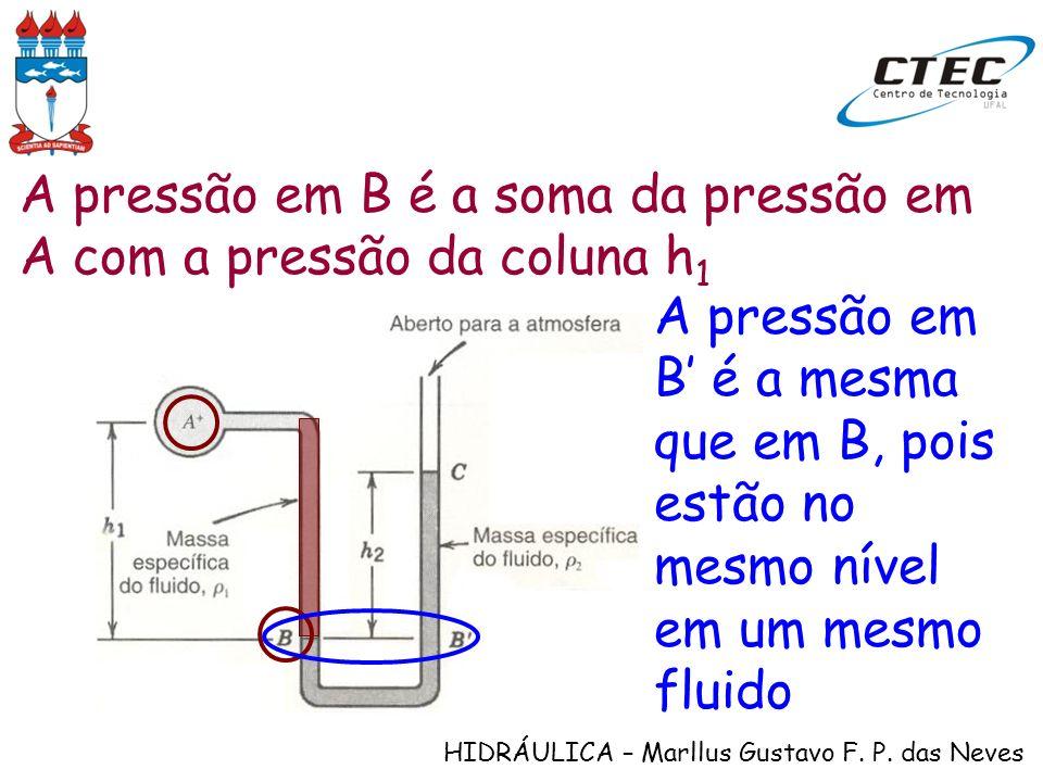 A pressão em B é a soma da pressão em A com a pressão da coluna h 1 A pressão em B é a mesma que em B, pois estão no mesmo nível em um mesmo fluido
