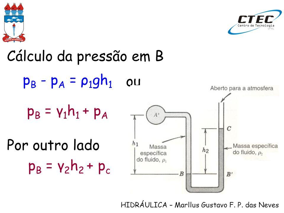 HIDRÁULICA – Marllus Gustavo F. P. das Neves Cálculo da pressão em B p B - p A = ρ 1 gh 1 p B = γ 1 h 1 + p A ou Por outro lado p B = γ 2 h 2 + p c