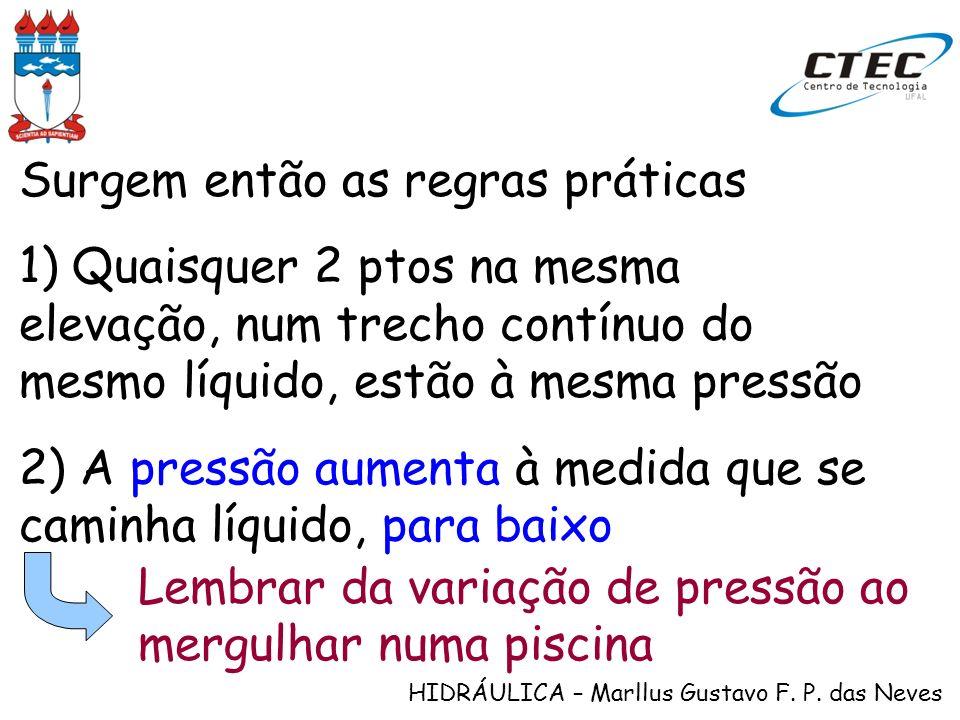 HIDRÁULICA – Marllus Gustavo F. P. das Neves Surgem então as regras práticas 1) Quaisquer 2 ptos na mesma elevação, num trecho contínuo do mesmo líqui