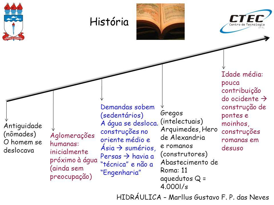 HIDRÁULICA – Marllus Gustavo F. P. das Neves História Antiguidade (nômades) O homem se deslocava Aglomerações humanas: inicialmente próximo à água (ai