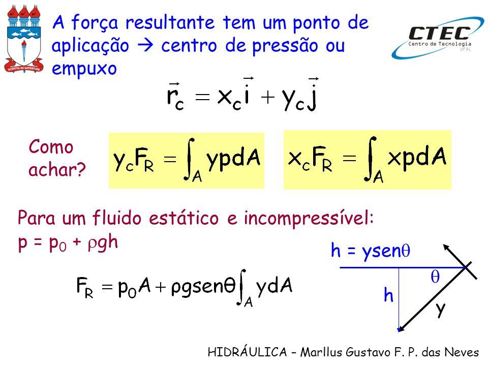 HIDRÁULICA – Marllus Gustavo F. P. das Neves A força resultante tem um ponto de aplicação centro de pressão ou empuxo Como achar? Para um fluido estát