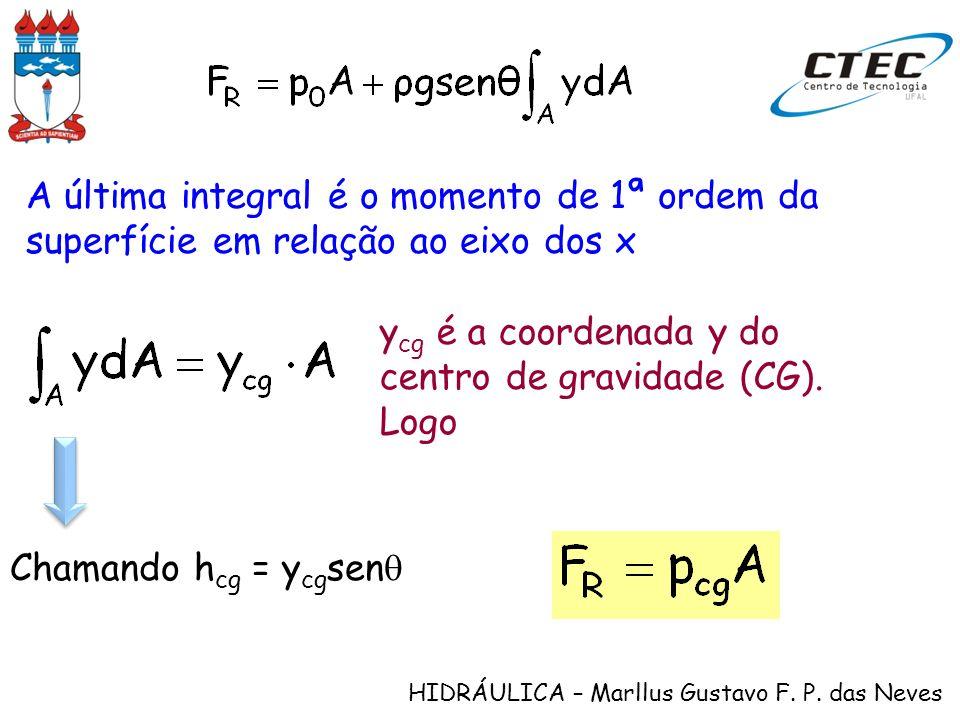 HIDRÁULICA – Marllus Gustavo F. P. das Neves A última integral é o momento de 1ª ordem da superfície em relação ao eixo dos x y cg é a coordenada y do