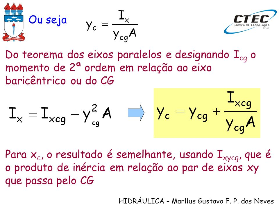HIDRÁULICA – Marllus Gustavo F. P. das Neves Ou seja Do teorema dos eixos paralelos e designando I cg o momento de 2ª ordem em relação ao eixo baricên