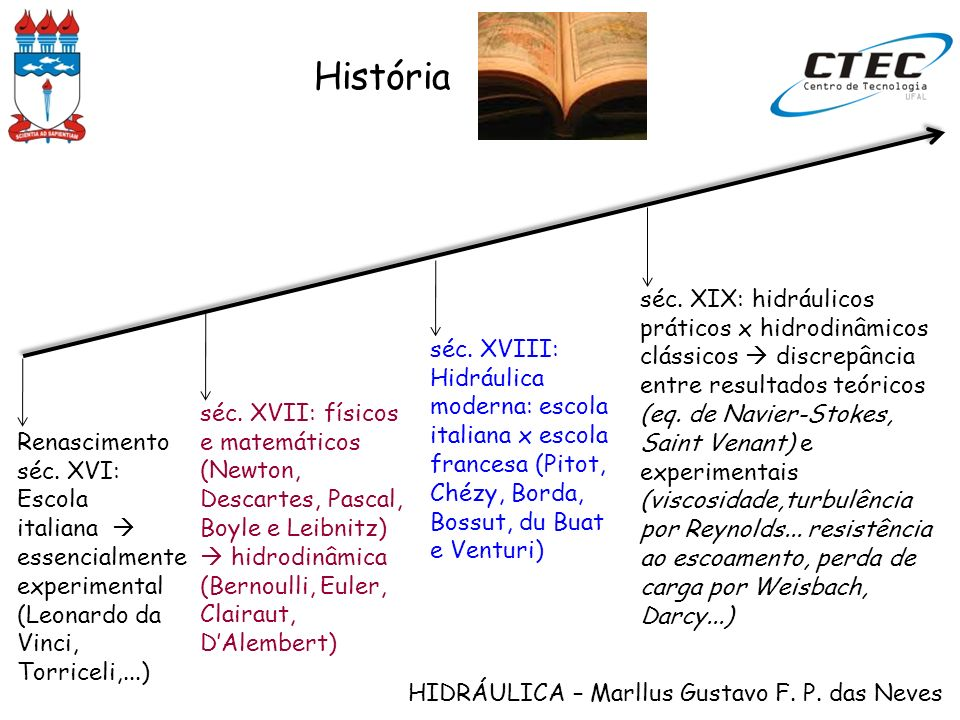 HIDRÁULICA – Marllus Gustavo F. P. das Neves História Renascimento séc. XVI: Escola italiana essencialmente experimental (Leonardo da Vinci, Torriceli