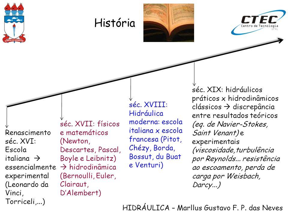 HIDRÁULICA – Marllus Gustavo F.P. das Neves História fim séc.