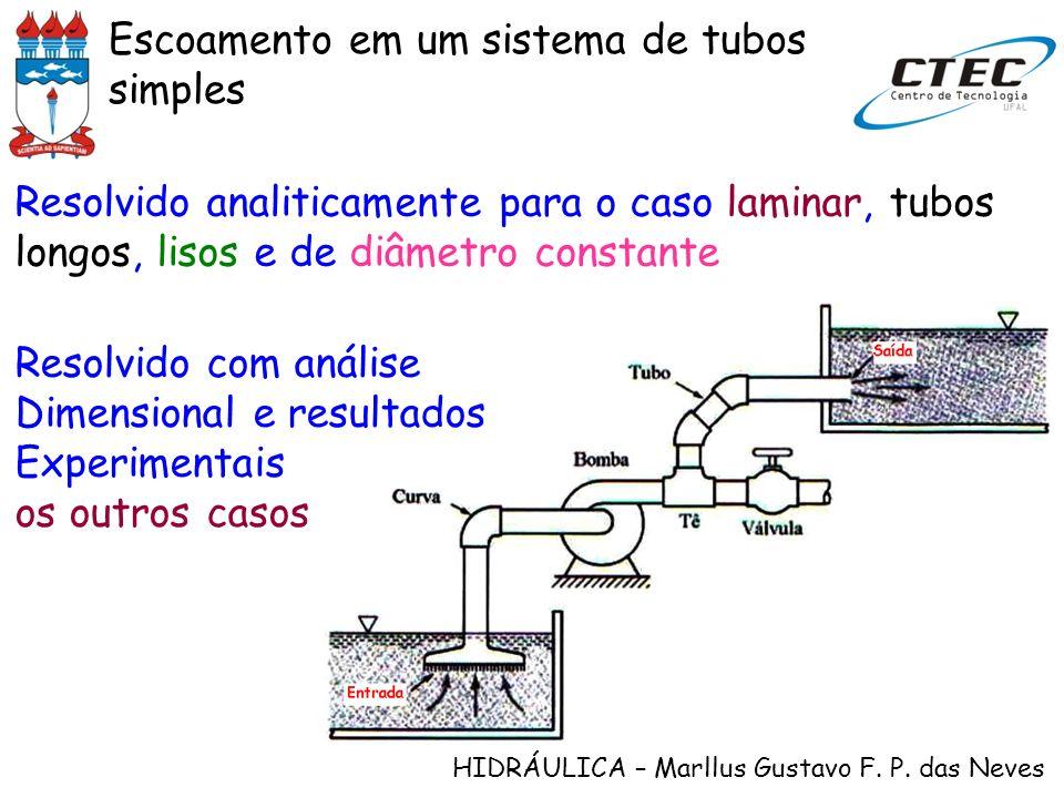 HIDRÁULICA – Marllus Gustavo F. P. das Neves Escoamento em um sistema de tubos simples Resolvido analiticamente para o caso laminar, tubos longos, lis