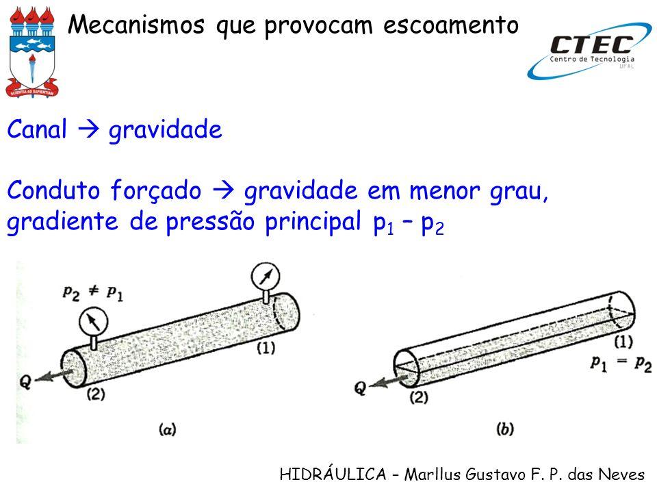 HIDRÁULICA – Marllus Gustavo F. P. das Neves Mecanismos que provocam escoamento Canal gravidade Conduto forçado gravidade em menor grau, gradiente de
